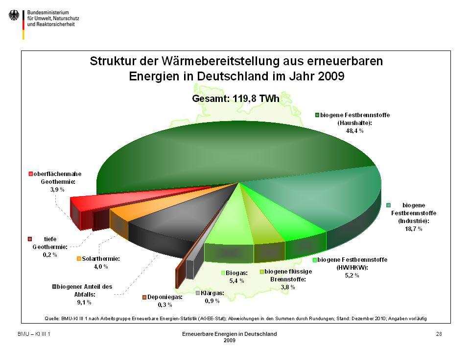 BMU – KI III 1 Erneuerbare Energien in Deutschland 2009 28