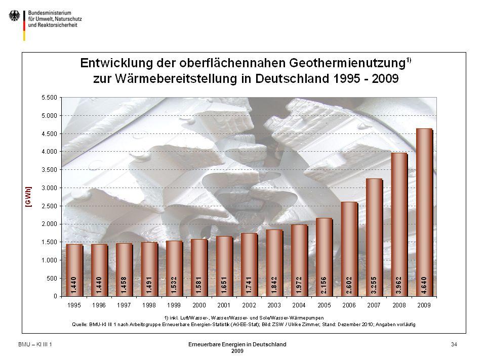 BMU – KI III 1 Erneuerbare Energien in Deutschland 2009 34