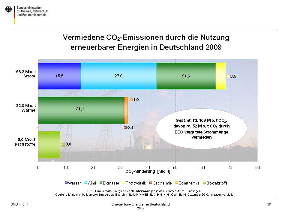 BMU – KI III 1 Erneuerbare Energien in Deutschland 2009 39