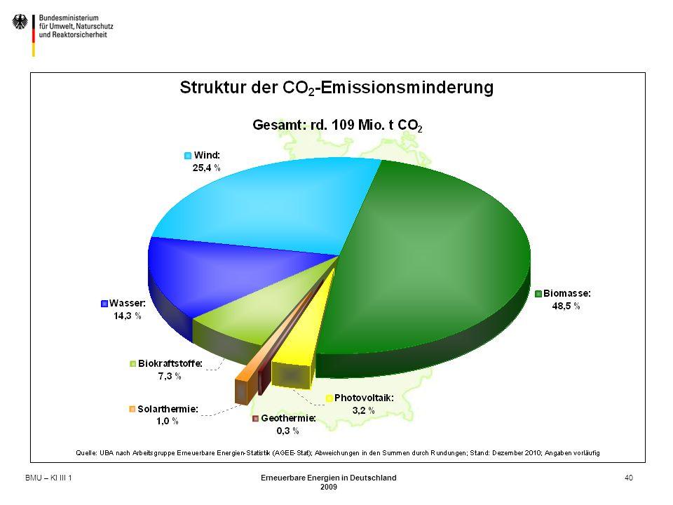 BMU – KI III 1 Erneuerbare Energien in Deutschland 2009 40