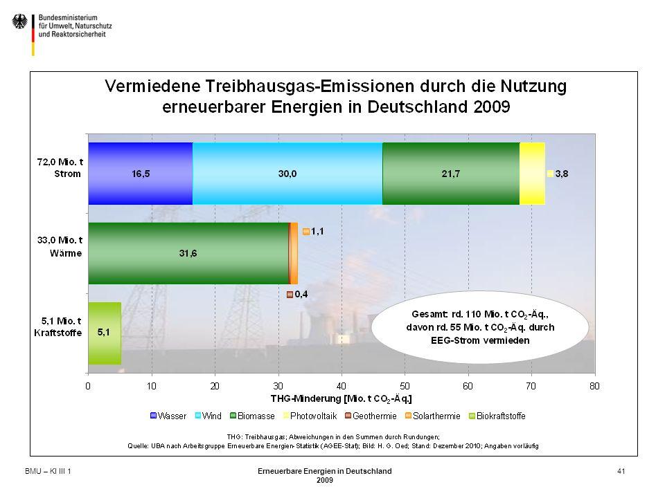 BMU – KI III 1 Erneuerbare Energien in Deutschland 2009 41