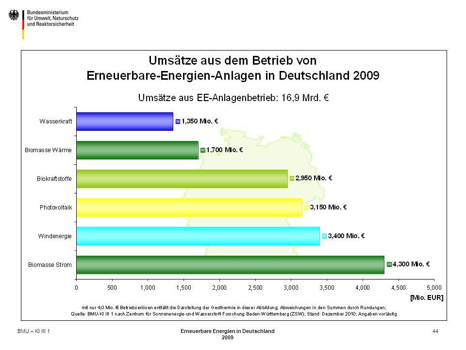 BMU – KI III 1 Erneuerbare Energien in Deutschland 2009 44