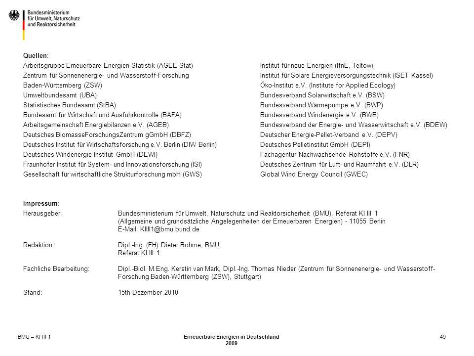 BMU – KI III 1 Erneuerbare Energien in Deutschland 2009 49 Quellen: Arbeitsgruppe Erneuerbare Energien-Statistik (AGEE-Stat) Institut für neue Energien (IfnE, Teltow) Zentrum für Sonnenenergie- und Wasserstoff-Forschung Institut für Solare Energieversorgungstechnik (ISET Kassel) Baden-Württemberg (ZSW) Öko-Institut e.V.