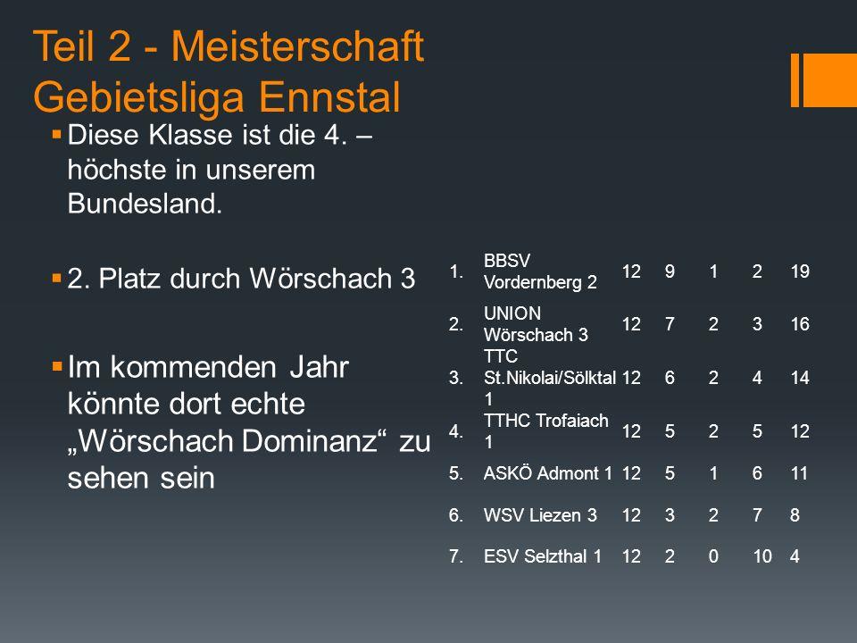 Teil 2 - Meisterschaft Gebietsliga Ennstal Diese Klasse ist die 4.