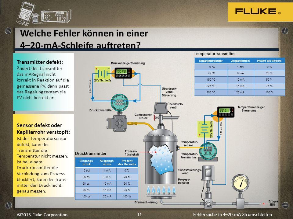 Fehlersuche in 4–20-mA-Stromschleifen 11©2013 Fluke Corporation. Welche Fehler können in einer 4–20-mA-Schleife auftreten? Transmitter defekt: Ändert