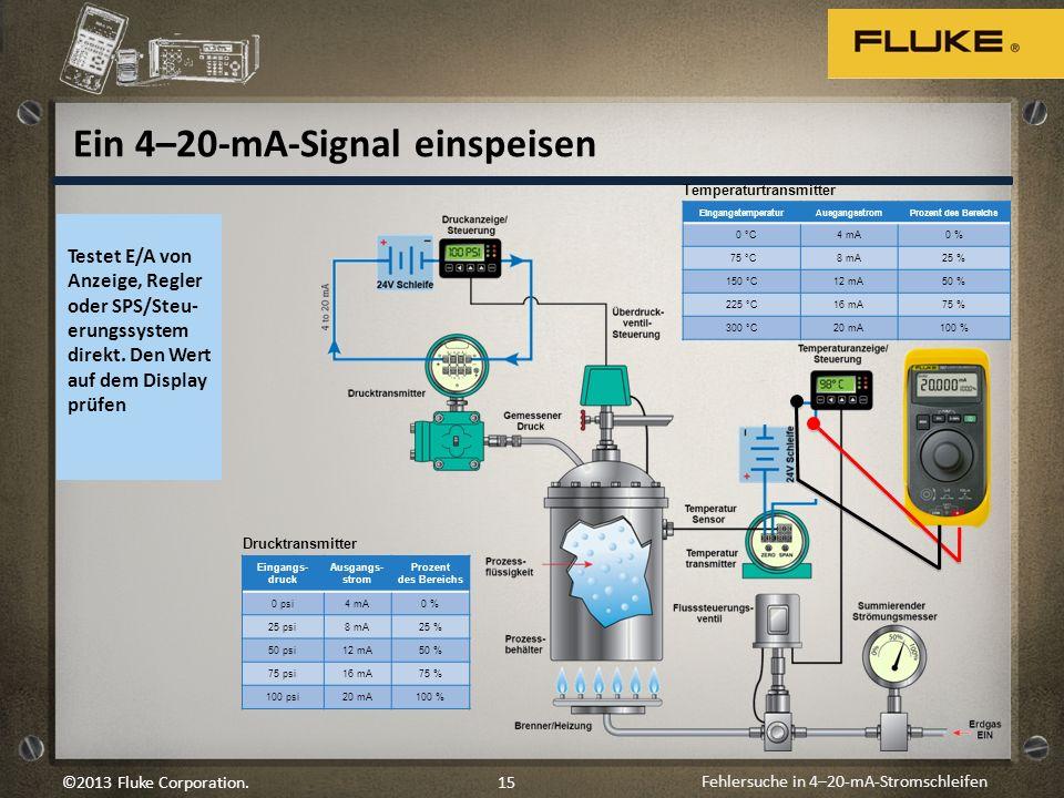 Fehlersuche in 4–20-mA-Stromschleifen 15©2013 Fluke Corporation. Testet E/A von Anzeige, Regler oder SPS/Steu- erungssystem direkt. Den Wert auf dem D