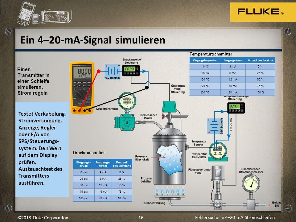 Fehlersuche in 4–20-mA-Stromschleifen 16©2013 Fluke Corporation. Einen Transmitter in einer Schleife simulieren, Strom regeln Temperaturtransmitter Dr