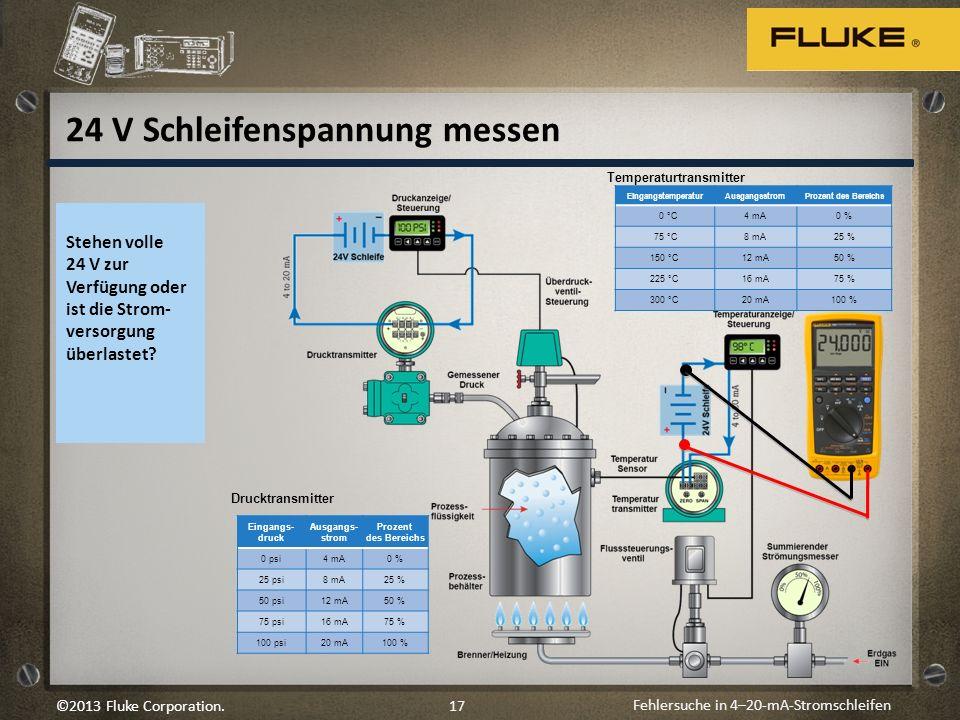 Fehlersuche in 4–20-mA-Stromschleifen 17©2013 Fluke Corporation. Temperaturtransmitter Drucktransmitter Stehen volle 24 V zur Verfügung oder ist die S