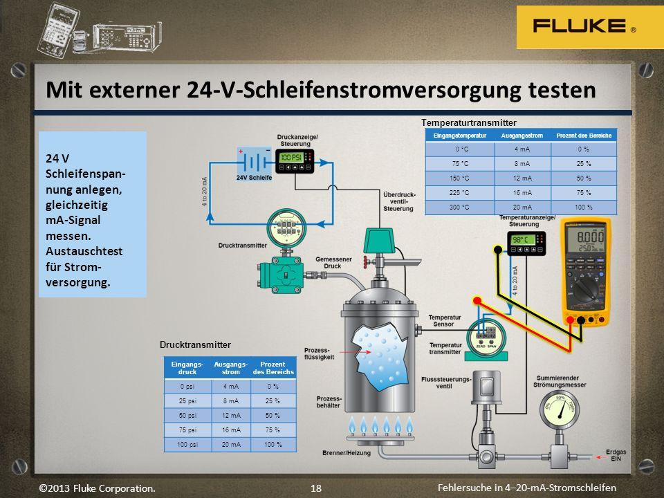 Fehlersuche in 4–20-mA-Stromschleifen 18©2013 Fluke Corporation. Temperaturtransmitter 24 V Schleifenspan- nung anlegen, gleichzeitig mA-Signal messen
