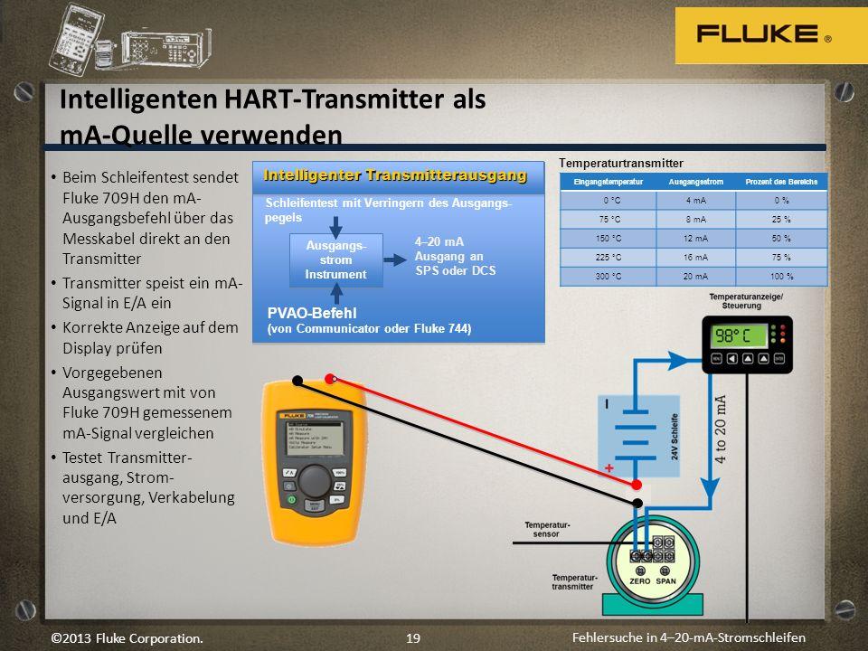 Fehlersuche in 4–20-mA-Stromschleifen 19©2013 Fluke Corporation. Intelligenten HART-Transmitter als mA-Quelle verwenden Beim Schleifentest sendet Fluk