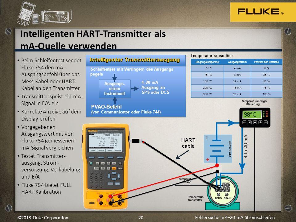 Fehlersuche in 4–20-mA-Stromschleifen 20©2013 Fluke Corporation. Intelligenten HART-Transmitter als mA-Quelle verwenden HART cable Beim Schleifentest