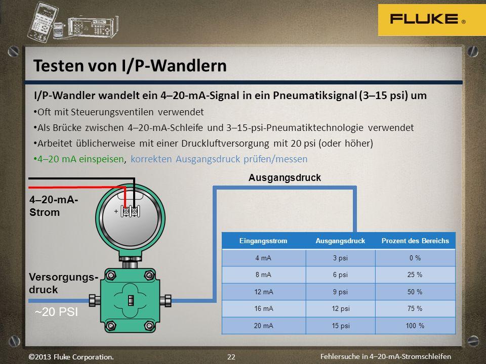 Fehlersuche in 4–20-mA-Stromschleifen 22©2013 Fluke Corporation. Testen von I/P-Wandlern I/P-Wandler wandelt ein 4–20-mA-Signal in ein Pneumatiksignal