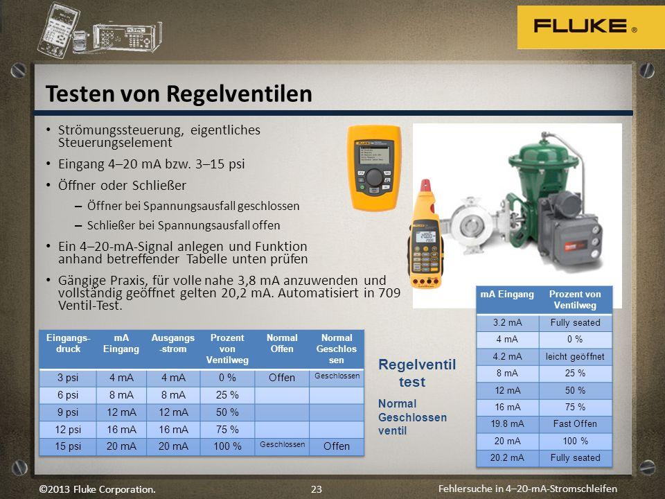 Fehlersuche in 4–20-mA-Stromschleifen 23©2013 Fluke Corporation. Testen von Regelventilen Strömungssteuerung, eigentliches Steuerungselement Eingang 4