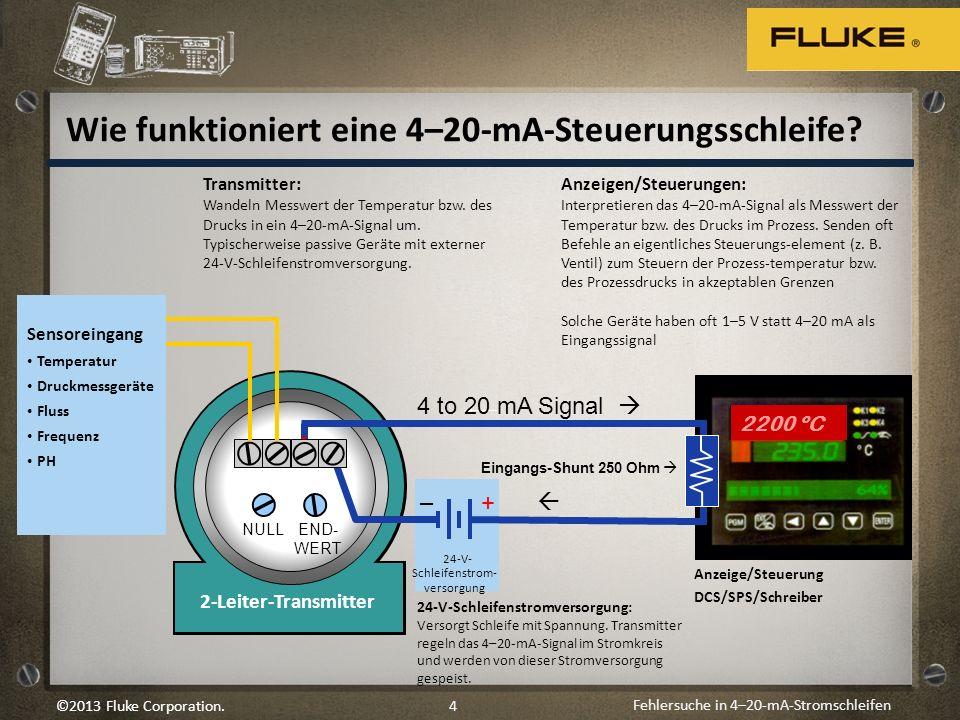 Fehlersuche in 4–20-mA-Stromschleifen 4©2013 Fluke Corporation. + – Anzeigen/Steuerungen: Interpretieren das 4–20-mA-Signal als Messwert der Temperatu