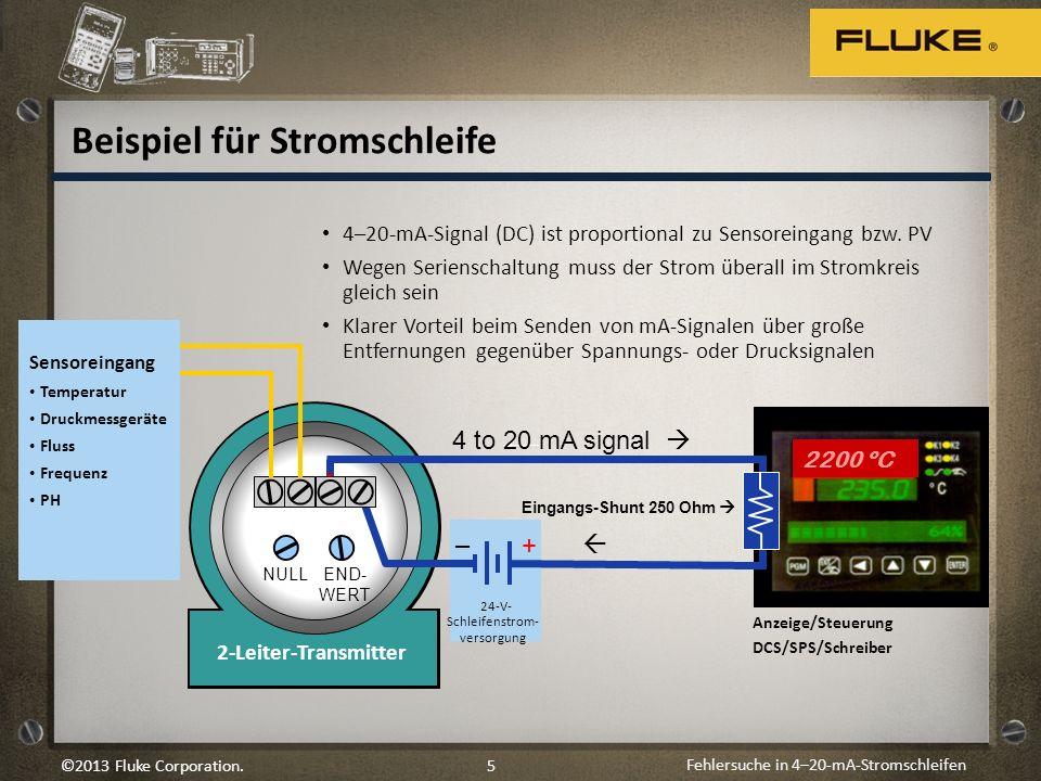 Fehlersuche in 4–20-mA-Stromschleifen 5©2013 Fluke Corporation. 24-V- Schleifenstrom- versorgung + – NULLEND- WERT 2200 ºC 2-Leiter-Transmitter Sensor