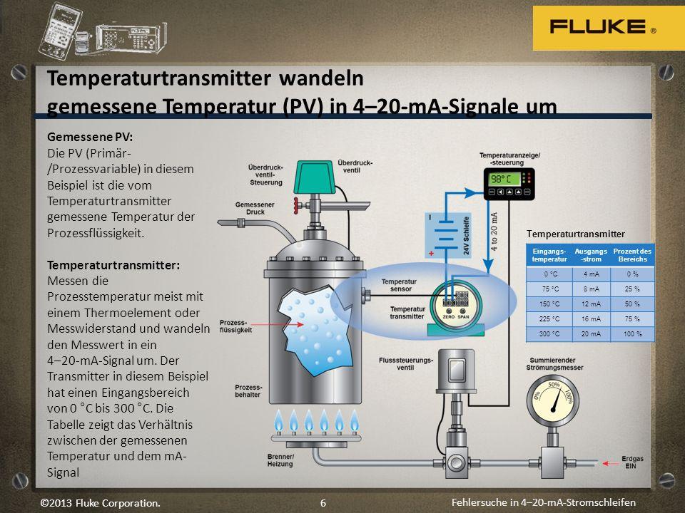 Fehlersuche in 4–20-mA-Stromschleifen 6©2013 Fluke Corporation. Gemessene PV: Die PV (Primär- /Prozessvariable) in diesem Beispiel ist die vom Tempera