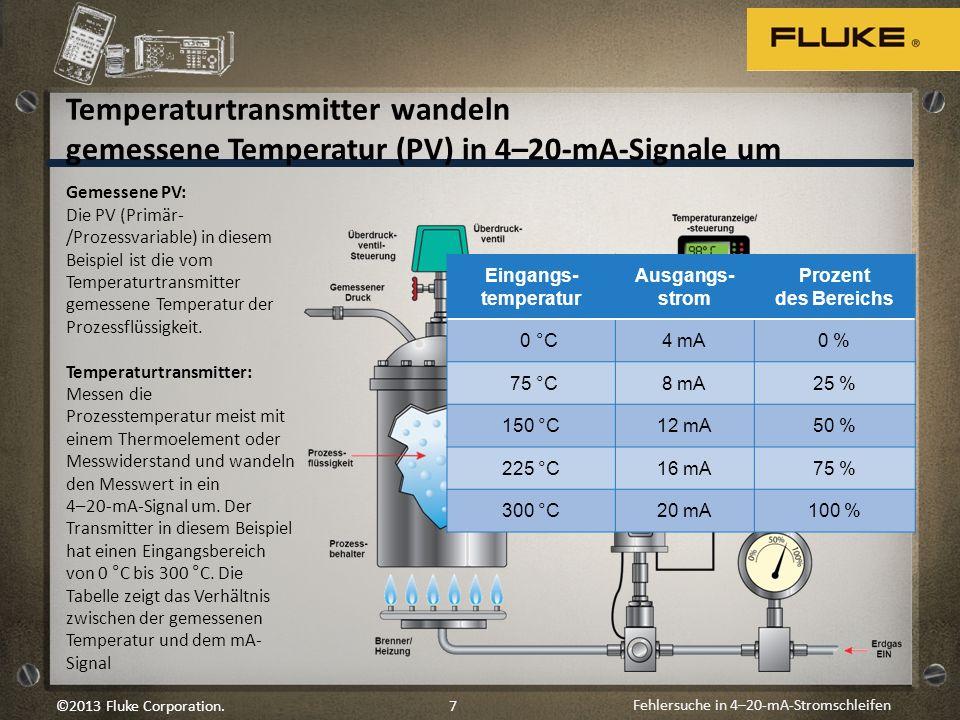 Fehlersuche in 4–20-mA-Stromschleifen 7©2013 Fluke Corporation. Gemessene PV: Die PV (Primär- /Prozessvariable) in diesem Beispiel ist die vom Tempera