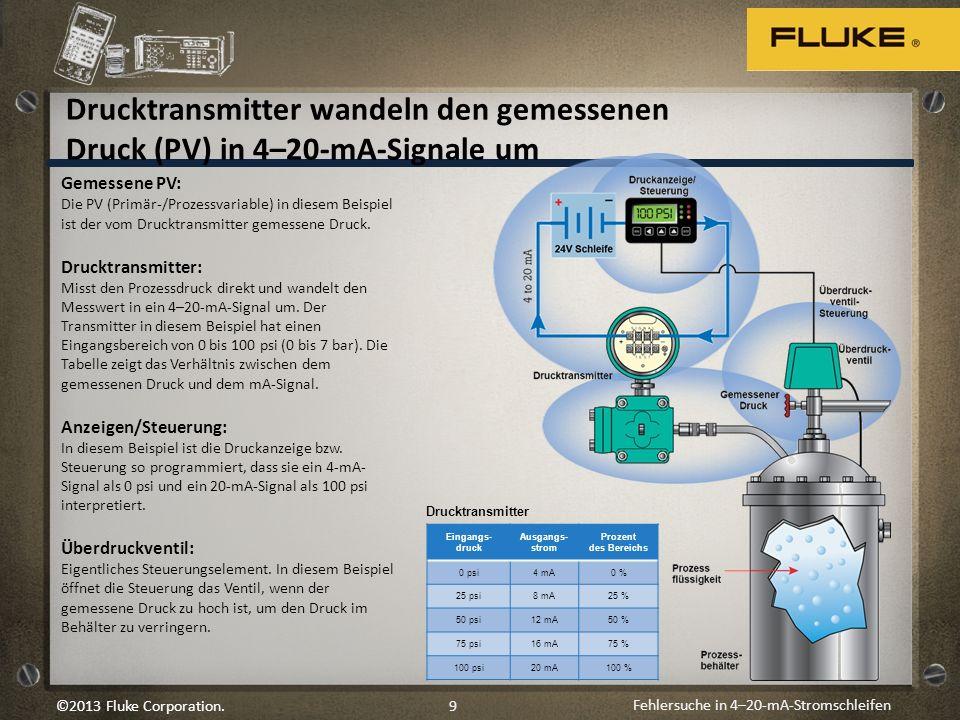 Fehlersuche in 4–20-mA-Stromschleifen 9©2013 Fluke Corporation. Gemessene PV: Die PV (Primär-/Prozessvariable) in diesem Beispiel ist der vom Drucktra