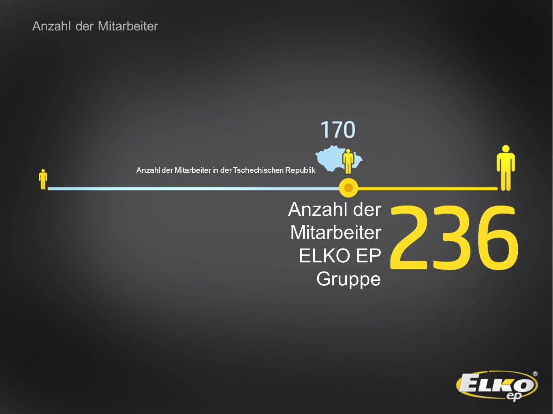 Anzahl der Mitarbeiter Anzahl der Mitarbeiter ELKO EP Gruppe Anzahl der Mitarbeiter in der Tschechischen Republik