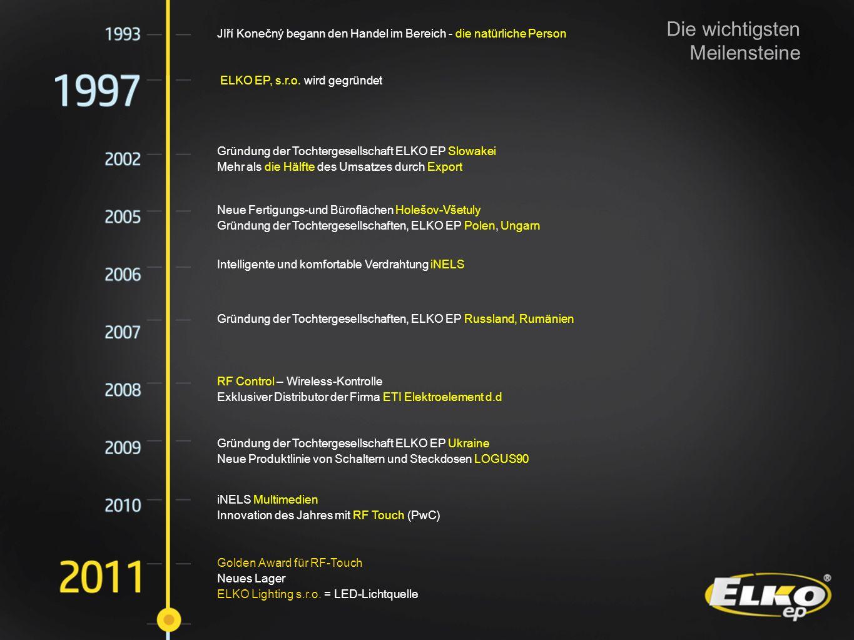ELKO EP, s.r.o. wird gegründet Gründung der Tochtergesellschaft ELKO EP Slowakei Mehr als die Hälfte des Umsatzes durch Export Neue Fertigungs-und Bür