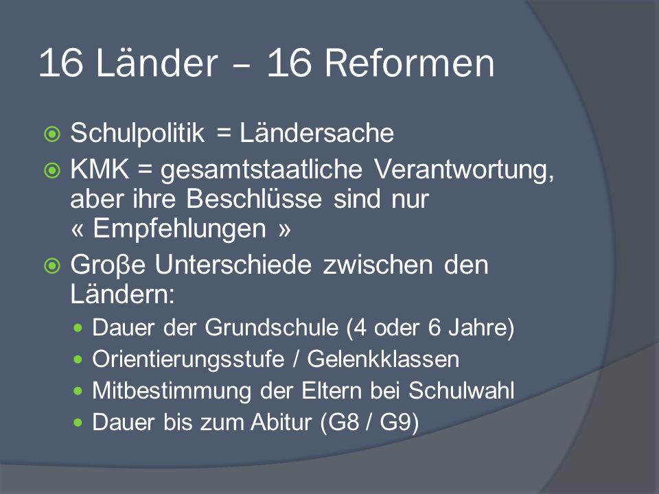 16 Länder – 16 Reformen Schulpolitik = Ländersache KMK = gesamtstaatliche Verantwortung, aber ihre Beschlüsse sind nur « Empfehlungen » Groβe Untersch