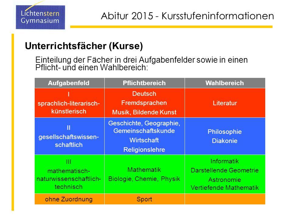 Abitur 2015 - Kursstufeninformationen Kernfächer In den 4 Halbjahren der Kursstufe müssen im Umfang von je vier Wochenstunden fünf Kernfächer belegt werden: Deutsch 1.