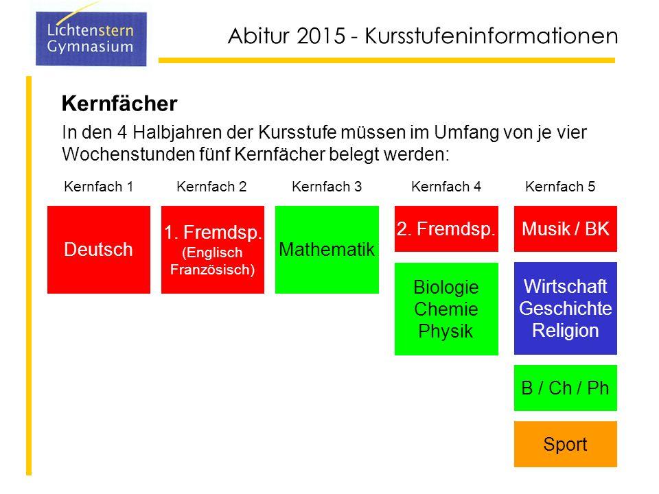 Abitur 2015 - Kursstufeninformationen Abiturprüfung Deutsch 1.