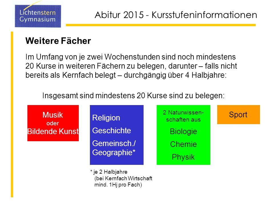 Abitur 2015 - Kursstufeninformationen G, Rel, W FS, Mu, BK, Sp, Bio, Ch, Phy beliebiges Fach* oder BLL G, Geo, Gk, Wi, Rel oder BLL aus AF II schriftliche Prüfungsfächer 5.