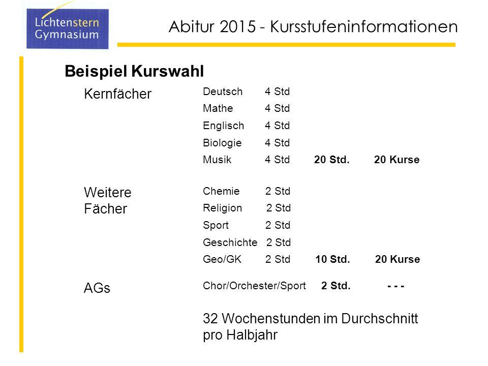 Abitur 2015 - Kursstufeninformationen Beispiel einer Kurswahl (OHP-Folie)