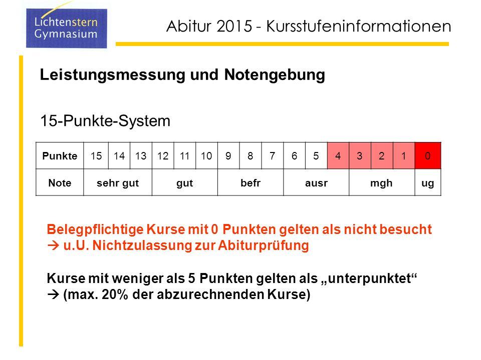 Abitur 2015 - Kursstufeninformationen Gesamtqualifikation im Abitur Maximalergebnis: 900 Punkte Block I Leistungen in den (mindestens) 40 Kursen max.