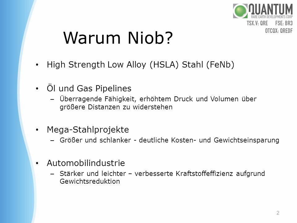 Warum Niob? High Strength Low Alloy (HSLA) Stahl (FeNb) Öl und Gas Pipelines – Überragende Fähigkeit, erhöhtem Druck und Volumen über größere Distanze