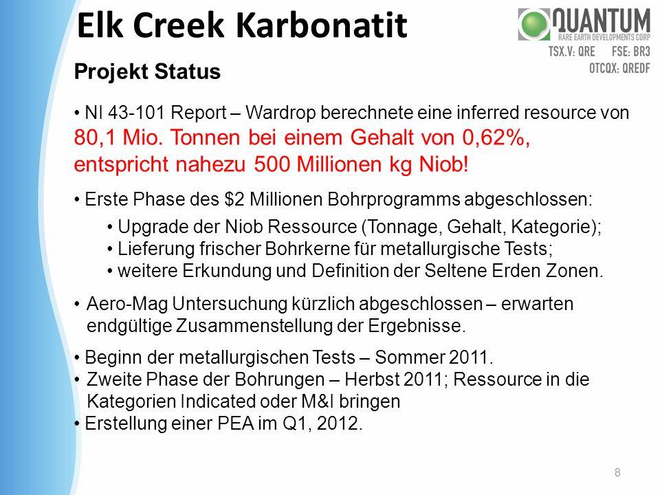 Elk Creek Karbonatit NI 43-101 Report – Wardrop berechnete eine inferred resource von 80,1 Mio. Tonnen bei einem Gehalt von 0,62%, entspricht nahezu 5