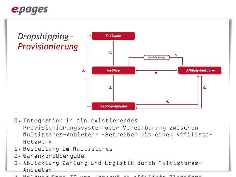 ePages Multistores – E-Retail-Modell Bestellu ng Ausliefer ung Multistores- Anbieter Verbrauche r Multistores- Anwender Infrastrukt ur Bezahlun g