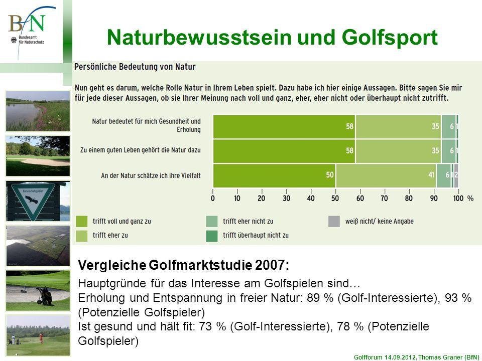 Naturbewusstsein in den sozialen Milieus Sinus-Milieus ® in Deutschland 2009 Unbesorgte Naturverbunde 21 % Naturschutzorientierte 33 % Nutzenorientierte 19 % Naturferne 13 % Des- interessierte 14 %