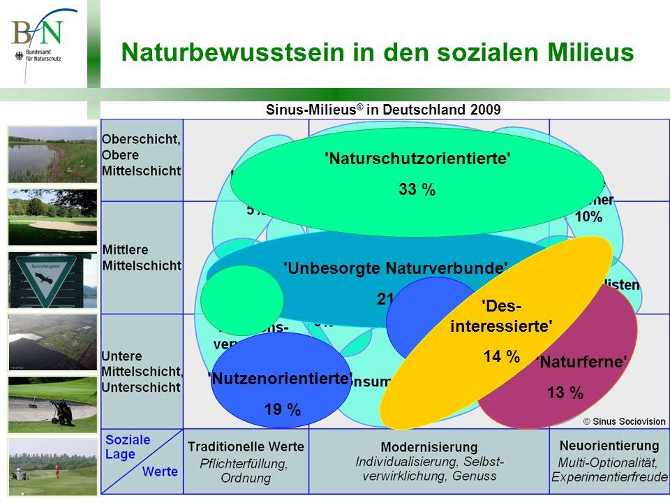 Einsatzbereitschaft für den Schutz der Natur 2011