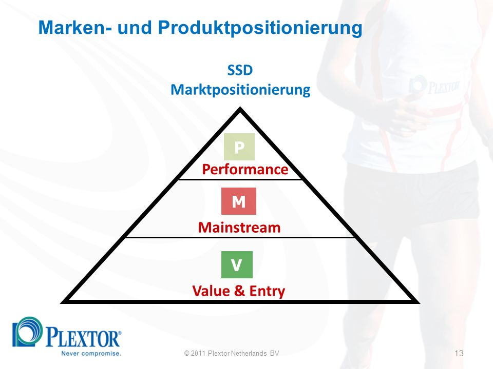Marken- und Produktpositionierung SSD Marktpositionierung Performance Mainstream Value & Entry M V P 13 © 2011 Plextor Netherlands BV