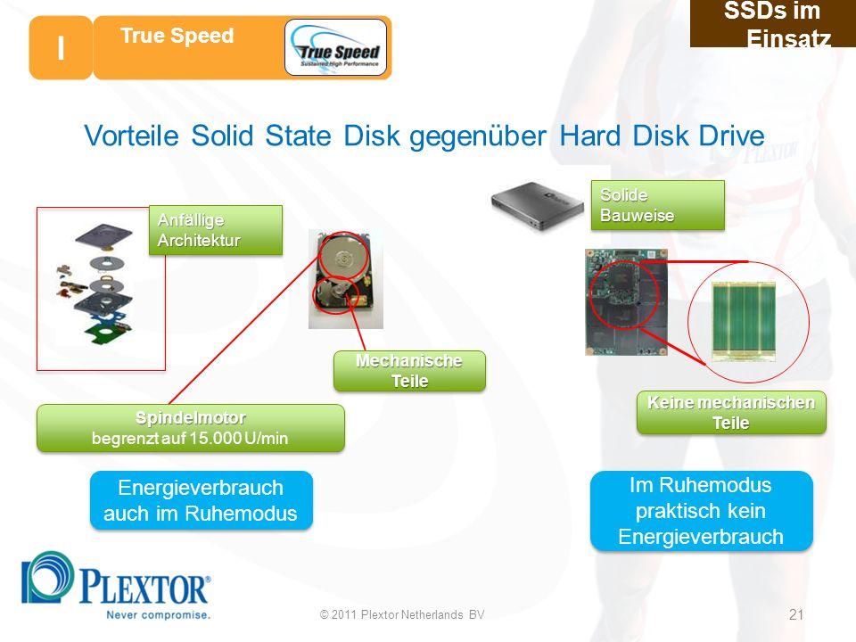 © 2011 Plextor Netherlands BV 21 SSDs im Einsatz True Speed Vorteile Solid State Disk gegenüber Hard Disk Drive Mechanische Teile Spindelmotor begrenzt auf 15.000 U/minSpindelmotor Keine mechanischen Teile Energieverbrauch auch im Ruhemodus Im Ruhemodus praktisch kein Energieverbrauch Anfällige Architektur Solide Bauweise I