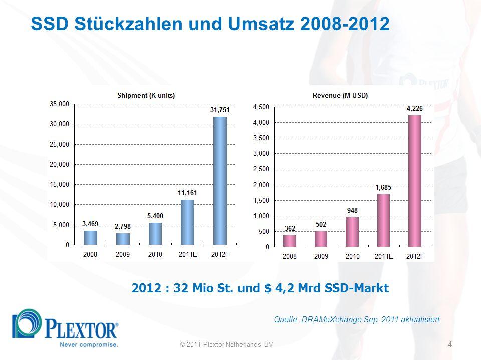 4 Quelle: DRAMeXchange Sep. 2011 aktualisiert 2012 : 32 Mio St.