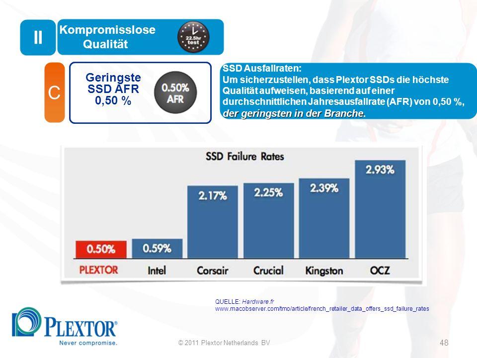C Geringste SSD AFR 0,50 % der geringsten in der Branche SSD Ausfallraten: Um sicherzustellen, dass Plextor SSDs die höchste Qualität aufweisen, basierend auf einer durchschnittlichen Jahresausfallrate (AFR) von 0,50 %, der geringsten in der Branche.