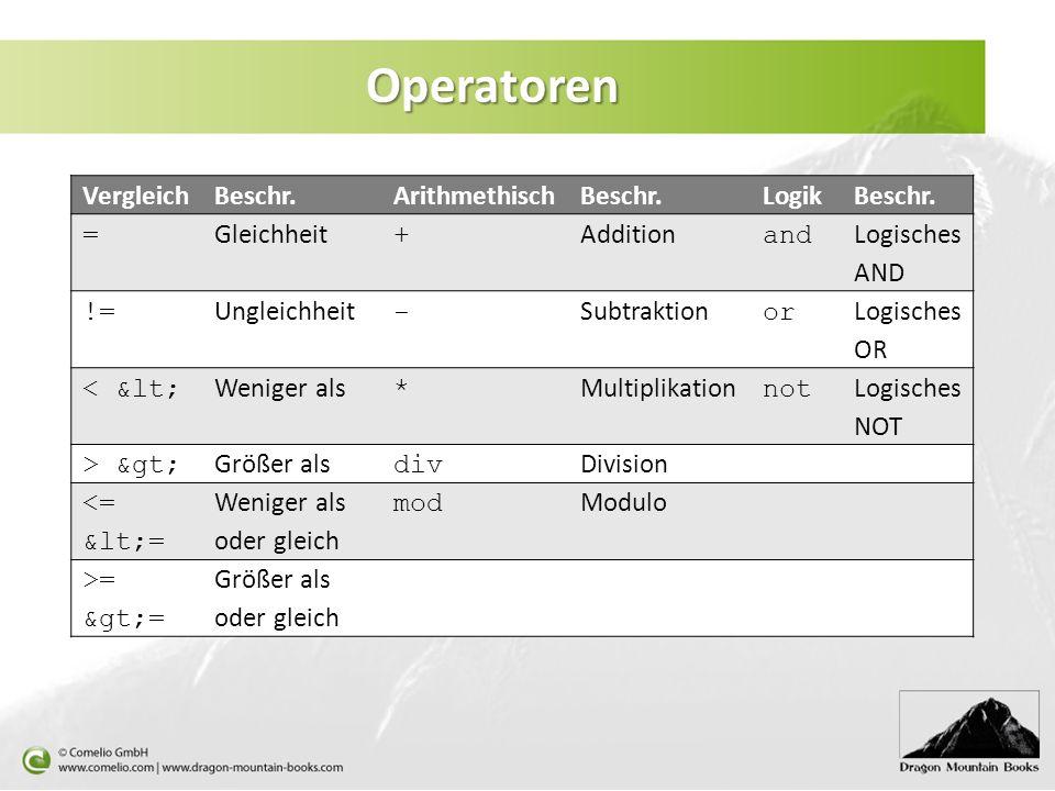 Operatoren VergleichBeschr.ArithmethischBeschr.LogikBeschr. = Gleichheit + Addition and Logisches AND != Ungleichheit - Subtraktion or Logisches OR <
