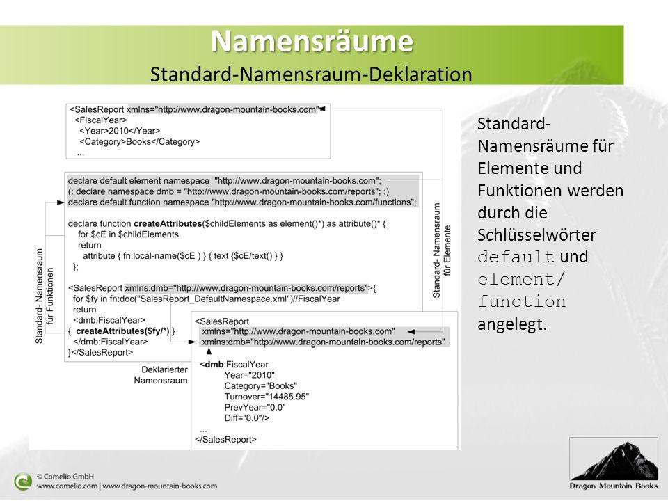 Namensräume Namensräume Standard-Namensraum-Deklaration Standard- Namensräume für Elemente und Funktionen werden durch die Schlüsselwörter default und