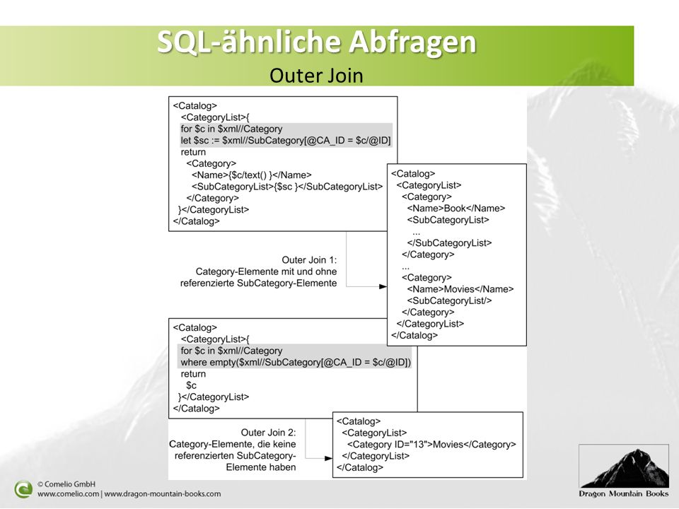 SQL-ähnliche Abfragen SQL-ähnliche Abfragen Outer Join