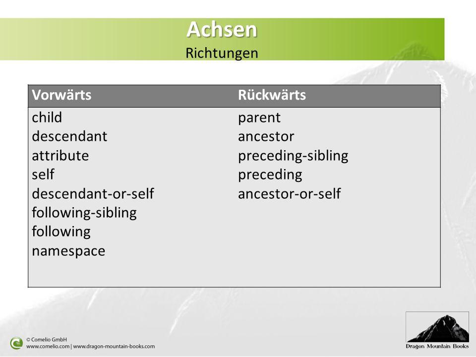 Achsen Achsen Richtungen VorwärtsRückwärts child descendant attribute self descendant-or-self following-sibling following namespace parent ancestor pr