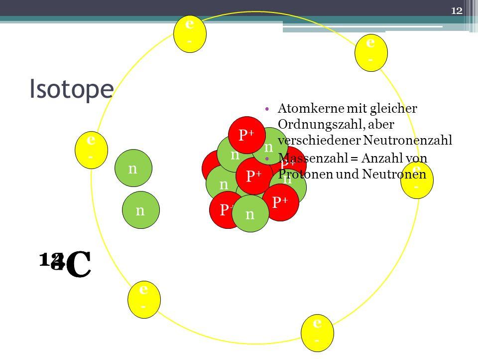n P+P+ n n P+P+ n P+P+ n P+P+ P+P+ n e-e- e-e- e-e- e-e- e-e- e-e- n 12 C 13 C 14 C Isotope Atomkerne mit gleicher Ordnungszahl, aber verschiedener Ne
