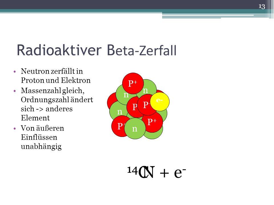 n P+P+ n n P+P+ n P+P+ n P+P+ P+P+ n nP+P+ e- 14 C 14 N+ e - Radioaktiver B eta-Zerfall Neutron zerfällt in Proton und Elektron Massenzahl gleich, Ord
