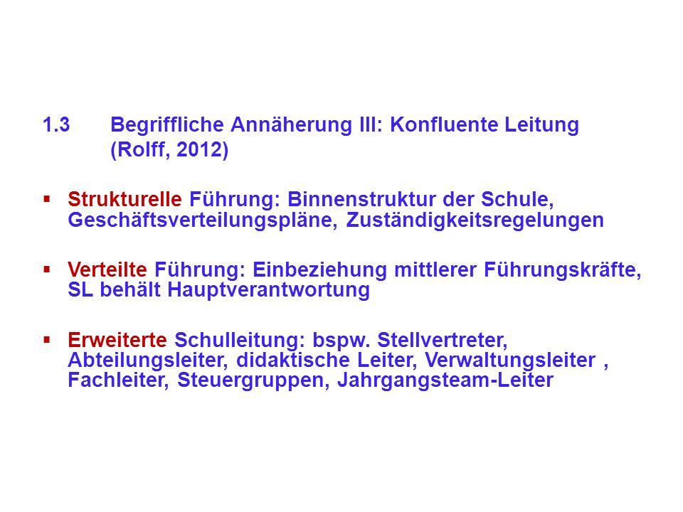 1.3Begriffliche Annäherung III: Konfluente Leitung (Rolff, 2012) Strukturelle Führung: Binnenstruktur der Schule, Geschäftsverteilungspläne, Zuständig