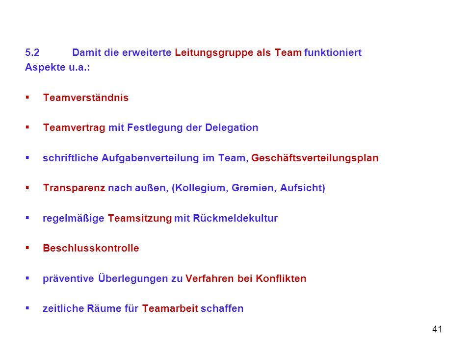 5.2Damit die erweiterte Leitungsgruppe als Team funktioniert Aspekte u.a.: Teamverständnis Teamvertrag mit Festlegung der Delegation schriftliche Aufg