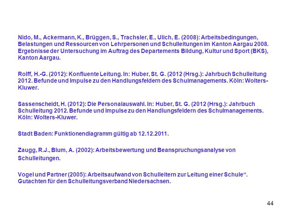 Nido, M., Ackermann, K., Brüggen, S., Trachsler, E., Ulich, E. (2008): Arbeitsbedingungen, Belastungen und Ressourcen von Lehrpersonen und Schulleitun