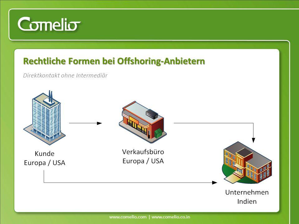 www.comelio.com | www.comelio.co.in Bewertung der verschiedenen Formen Auch wenn man verschiedene rechtliche Formen des Offshoring unterscheiden kann, gibt es doch grundsätzliche Aspekte bei ihrer Bewertung.