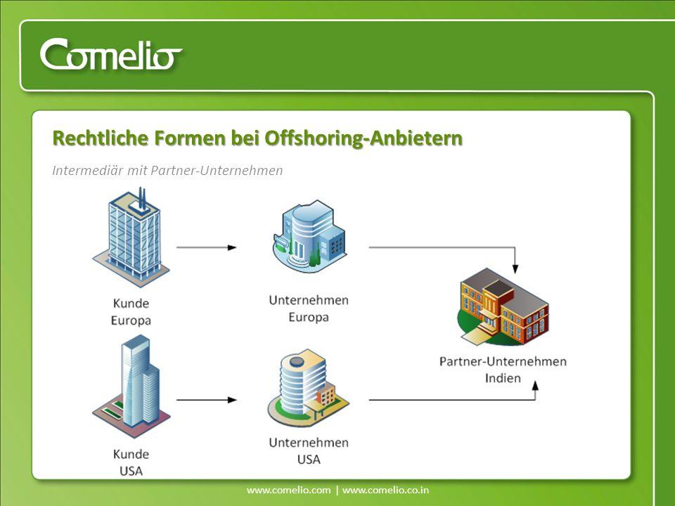 www.comelio.com | www.comelio.co.in Rechtliche Formen bei Offshoring-Anbietern Intermediär mit Partner-Unternehmen